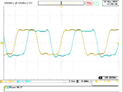 Typical 100MHz Waveform